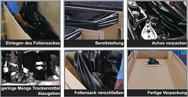 Verpackungsprozess am Beispiel einer Achse