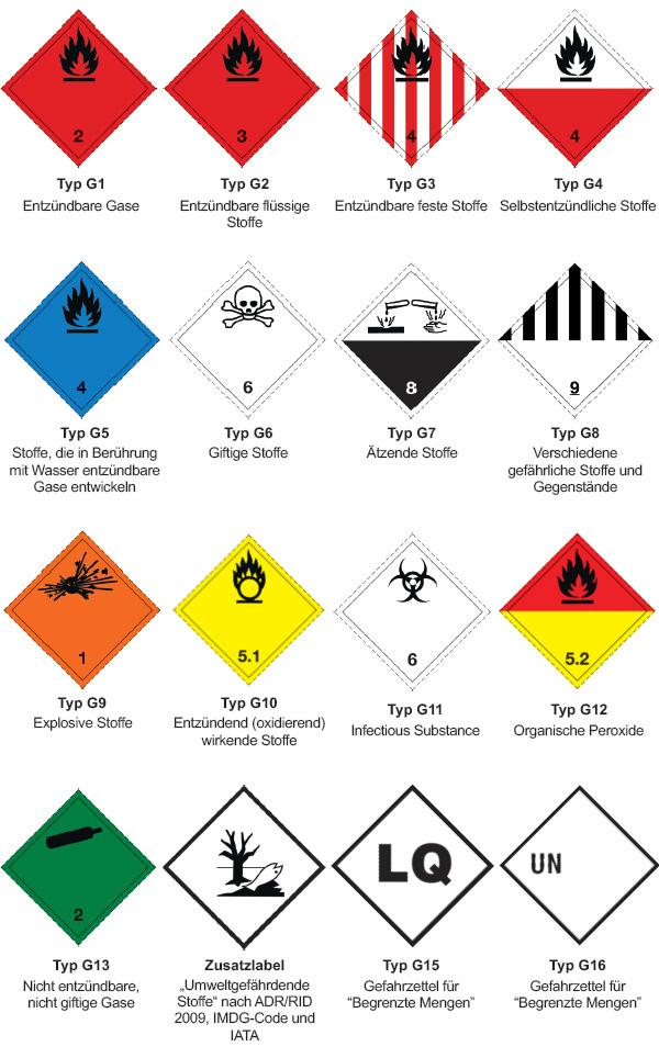 Gefahrgutaufkleber